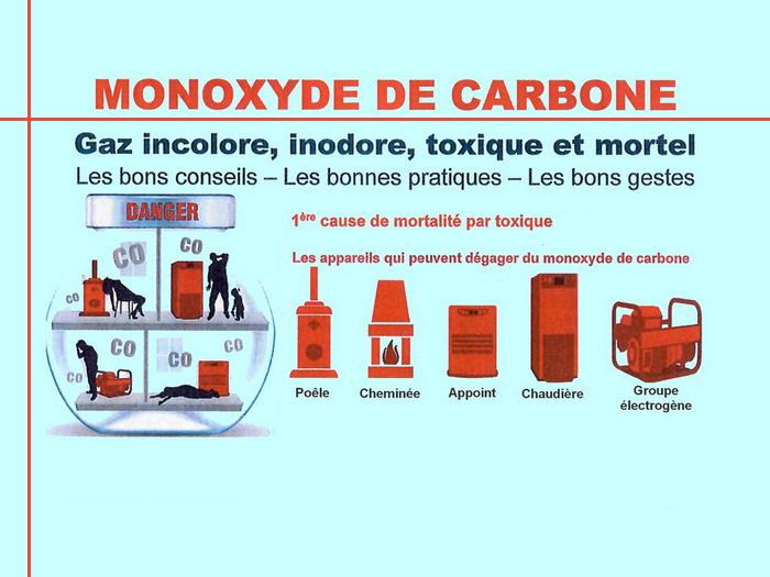 Prévention Danger Monoxyde de Carbone